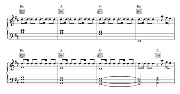 Piano : firestone kygo piano chords Firestone Kygo Piano , Firestone Kygo Piano Chords ...
