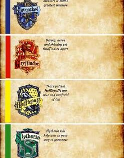 Harry Potter House Group Labels Or Nametags Harry Potter School Harry Potter Activities Harry Potter Houses