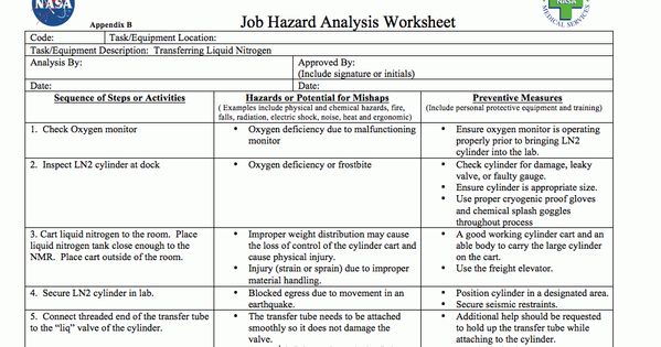 Safety Analysis Report Template 2 Templates Example