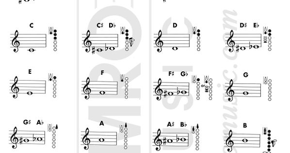 free printable clarinet fingering chart