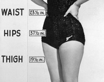 Marilyn Monroe was a size 12. Considered plus size now.. ^.^