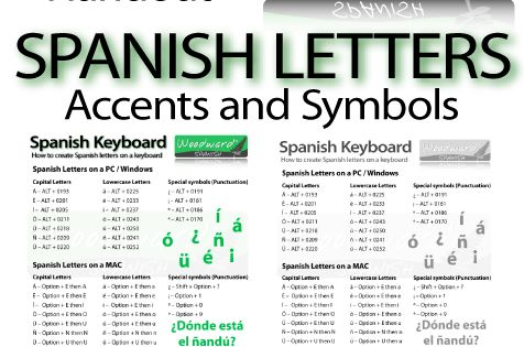 spanish letters on keyboard a free sheet for teachers and students so they can 10218 | 604048bf8c8a044b10a1447942d7dd49