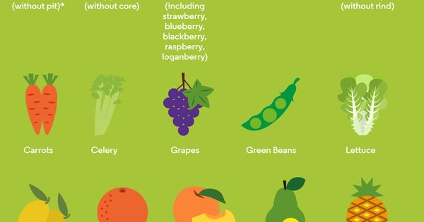 Which Fruits And Vegetables Are Safe For Horses Which Are
