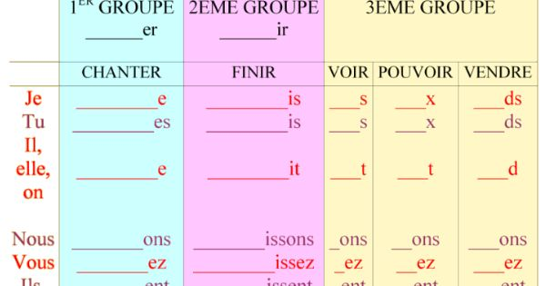 terminaisons du pr sent fle les verbes pinterest learning french french verbs and. Black Bedroom Furniture Sets. Home Design Ideas