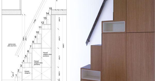 escalier japonais pas d cal s escalier faible encombrement pinterest. Black Bedroom Furniture Sets. Home Design Ideas