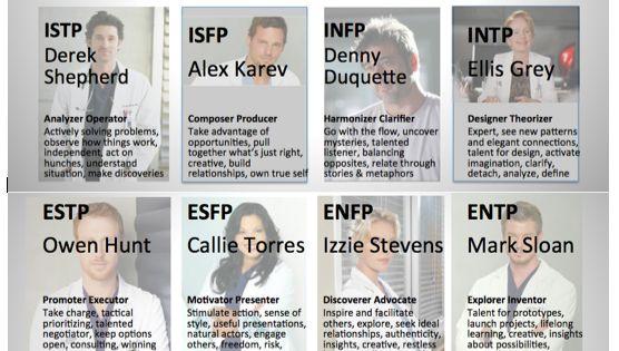 List of Grey s Anatomy characters