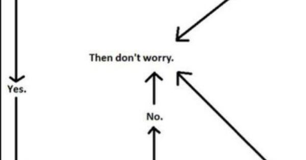 Donu0027t Worry Flow Chart Quotes from some of the most successful - flow chart word