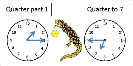 Time Worksheets time worksheets quarter past : Quarter Past and Quarter To Picture | Time-why is quarter past and ...