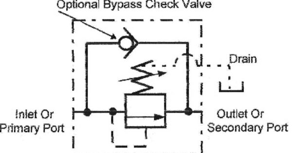 Pressure Relief Valve And Sequence Valve Engineering Made Easy Relief Valve Hydraulic Systems Valve
