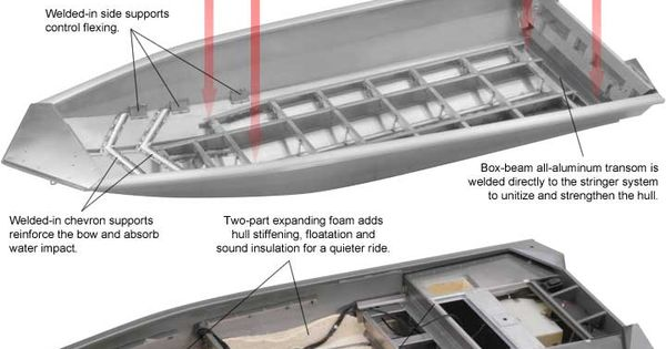 Aluminum bass boat design build your own pontoon boat for Bass boat plans