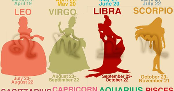disney princess horoscope. i knew i was a belle.