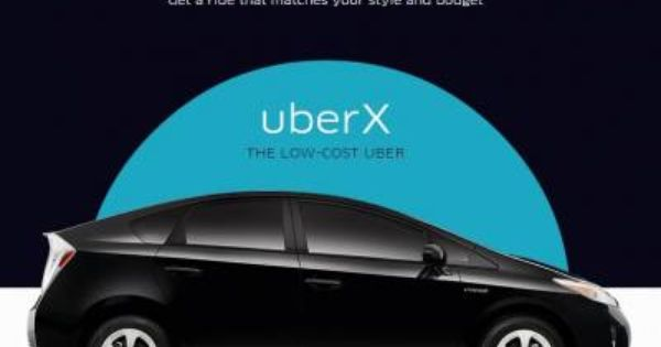 uber offers on first ride