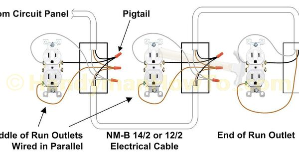 proper electrical wiring austin healey electrical wiring diagram
