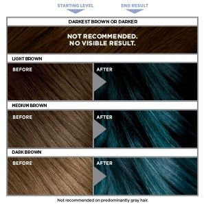 Semi Permanent Hair Color With Images Semi Permanent Hair Dye