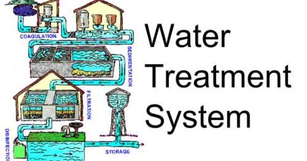 Smorjning Water Purification