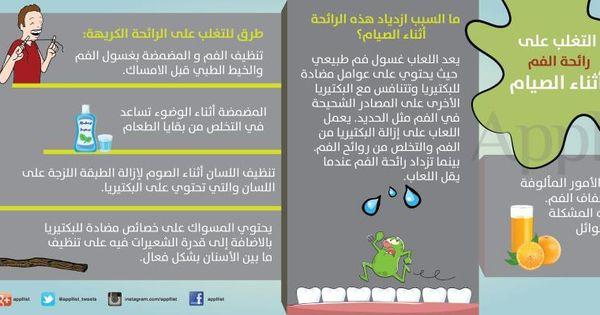 ابليست بالعربية On Twitter Ramadan Health Fitness Map