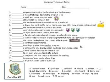 Computer Technology Lessons with Five Worksheets for Grade 4 ...