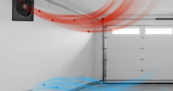 Garage Fans 3 Best Garage Venting Ideas Diy Garage Storage Garage Ceiling Fan Garage Ventilation