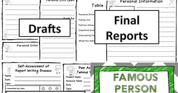 process of report writing Report writing report writing is an essential skill for professionals in almost every field accountants teachers, graphic designers, information scientists a report aims to inform, as clearly and succinctly as possible.