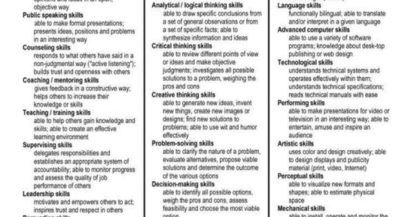 Transferable Skills Checklist Resume Pinterest Business - transferable skills resume