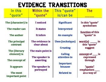 Text Evidence Transitions For Writing And Speaking Text Evidence