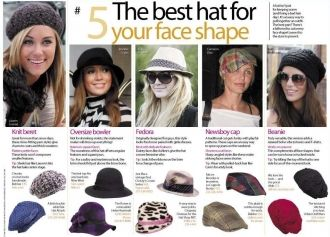 Fashion Hats For Different Face Shapes Viva Woman Face Shapes Different Face Shapes Hat Fashion