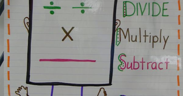 Division Man anchor chart. Here 4th grade friends.