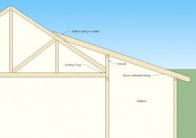 Adding A Porch Roof To An Existing Roof Blueprint Porch Roof Patio Roof Roof Framing