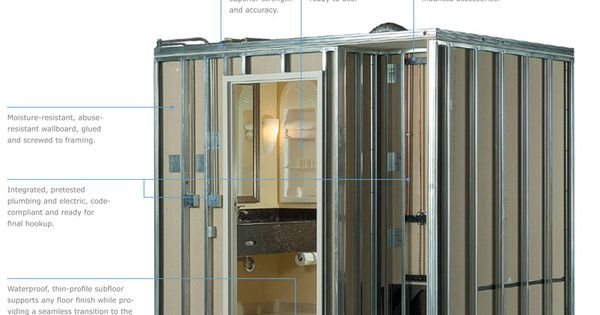 Factory Built Bathrooms Oldcastle Modular Eggrock Pods
