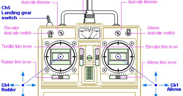 5 Channel Transmitter Diagram Radio Control Transmitter Drone Remote