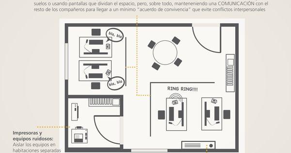 Oficina sin ruidos reducir el ruido en la oficina for Ruido oficina