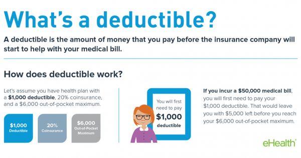 Pin By Yoedee Ali On Soul Insurances What Is Health Insurance Deductible Health Insurance Plans