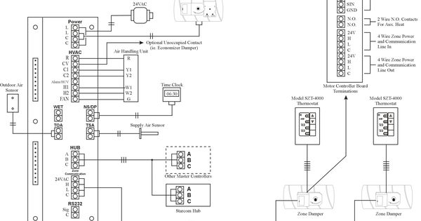 Fire Alarm Wiring Diagram Home Security Systems Alarm System Diagram