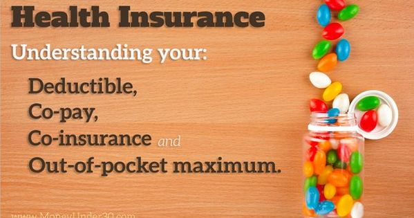 Understanding Your Health Insurance Deductible Co Pay Co
