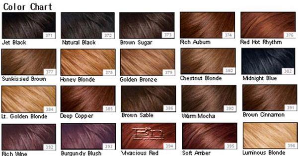 Shades Of Medium Brown Hair Color Chart Kehwloa