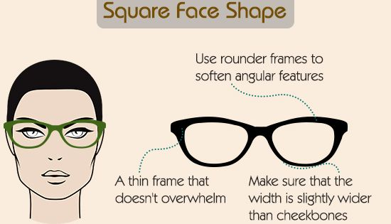 Eyeglass Frame For Square Face : A Visual Guide to Choose Eyeglass Frames for Your Face ...