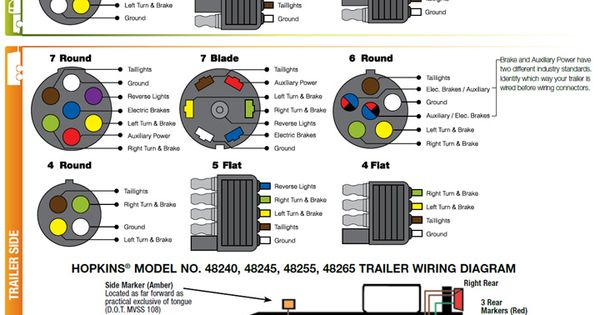 connector-wiring-diagrams.jpg | car and bike wiring ... typical 7 way trailer wiring diagram pinterest trailers 7 way trailer wiring diagram tail light #13