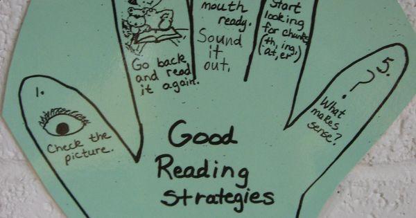 Comprehensive Reading Strategies \