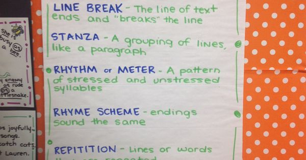 Mrs Ashley S Poetry Structure Anchor Chart Including