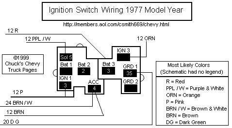 Ignition Switch Wiring Diagram Chevy Trucks Trucks Chevy