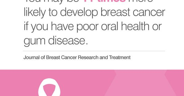 October Is Breast Cancer Awareness Month Did You Know You
