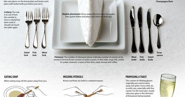 #Dining Etiquette 101 diningetiquette