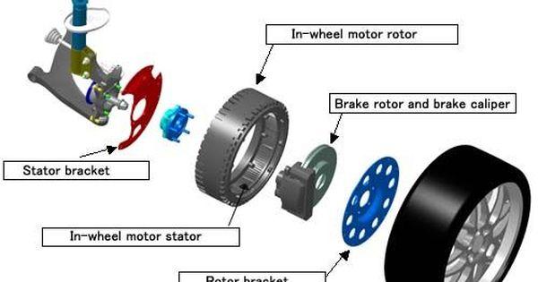Press Release Mitsubishi Motors Corporation Electric Car Engine Motor Generator Mitsubishi Motors