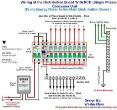Wiring Of The Distribution Board With Rcd Single Phase Home Supply Distribution Board House Wiring Home Electrical Wiring