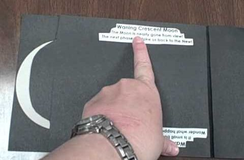Moon Phases Flip Book Idea. This is such a difficult concept for