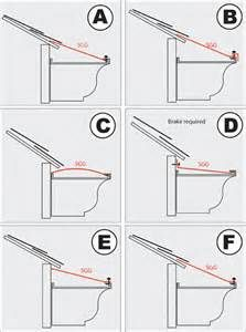 How Gutters Are Installed Properly Gutters How To Install Gutters Gutter