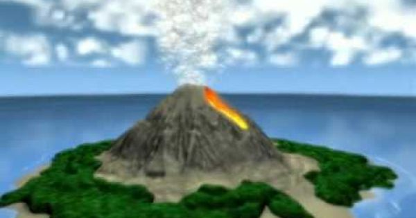 Educational Volcano Animation | Around the World Unit | Pinterest ...