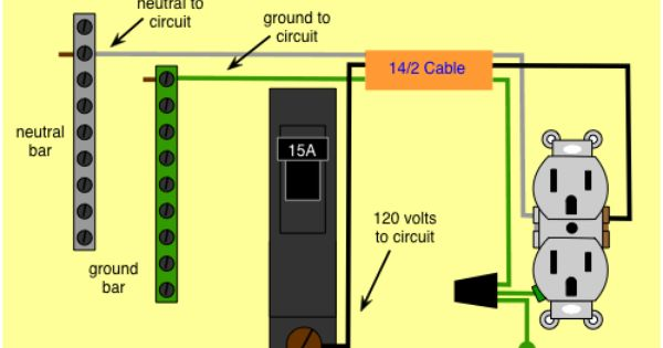 Circuit Breaker Wiring Diagrams - Do-it-yourself-help.com | Electrical  wiring, Home electrical wiring, Basic electrical wiringPinterest