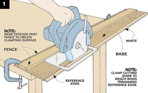 How to Make a Saw Guide for Accurate Crosscuts