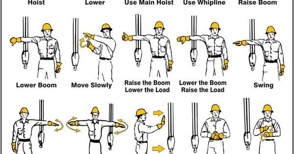 Tower Crane Signals : Mobile crane hand signals informative
